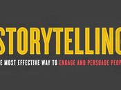 Infographie storytelling d'été