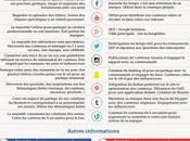 point réseaux sociaux France 2015