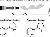 e-CIGARETTE: nicotine était plus addictive? Chemical Research Toxicology