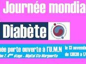 Journée mondiale DIABÈTE Porte ouverte, stands ateliers