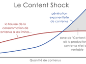 enjeux content marketing (exclu @FlashTweet) Marketing Innovation