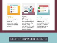 Infographie chiffres psychologie consommateur e-commerce 2016