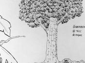 Inktober 2016 Jour Arbre (Tree)
