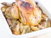 Conseils astuces pour poulet rôti