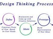 Innovation passez Design Thinking