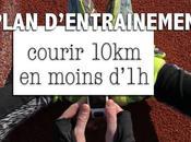 [Plan d'entrainement] Courir 10km moins heure