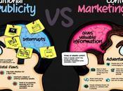 bonnes raisons faire content marketing