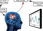 ACOUPHÈNES neurofeedback pour détourner l'attention cortex auditif