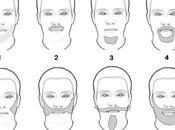 tendances barbe 2017, trouvez votre style