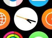 Comment capturer l'écran votre Apple Watch