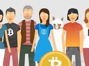 Bitcoin, gère comptabilité
