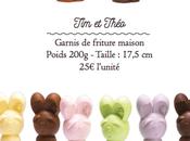 Ladurée présente nouvelle collection Pâques haute couleurs
