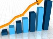 petites moyennes capitalisations offrent belles opportunités d'investissement