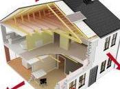 Développement outils pour amélliorer performance énergétique d'une habitation