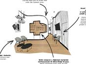 studio mode:lina signe modernité minimalisme Credus Clinic
