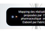 Mapping réalisations digitales proposées l'industrie pharmaceutique France- septembre