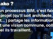 usages innovants BIM. Episode démonstrateur EcoCité Grenoble