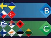[Footpod] Vrac d'Euro 2020, ligue nations ballon d'or