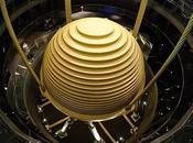 Renflement équatorial: chakra couronne planètes devenir