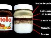 graphique montrant réellement l'intérieur Nutella peut vous choquer