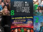 Cinéma Bilan 2018 Tops