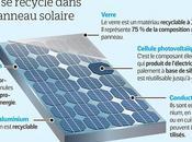 photovoltaïque elle solution écologique?