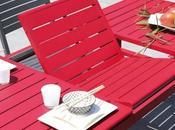 Quels matériaux choisir pour salon jardin résistant l'eau soleil