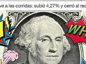 dollar reprend hausse contre peso argentin [Actu]