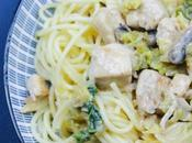 Spaghettis chou vert poulet