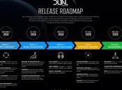 Novaquark, développeur Dual Universe, dépasse 22.6 millions dollars financement