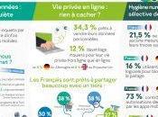 données personnelles France