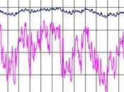Puits Canadien provençal: climatisation naturelle