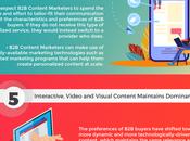 Infographie tendances content marketing 2020
