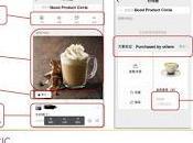 WeChat social Commerce