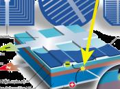 avantages d'une production photovoltaïque