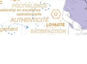 Comment obtenir l'implication tous services pour garantir satisfaction clients Interview Françoise Baltès Directrice Service Clients