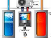 Techniques d'optimisation énergétique aérothermie