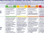 Education nationale française: Suppression partielle l'autorité parentale rentrée 2021