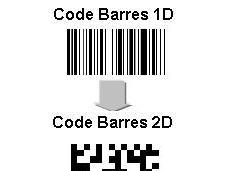 code barre révolutionnera l'affichage publicitaire 2010